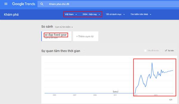 kiem tra xu huong thi truong de chon chu de cho blog voi cong cu google trends