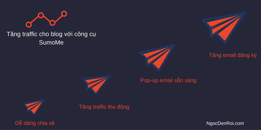tang traffic cho blog voi cong cu sumome