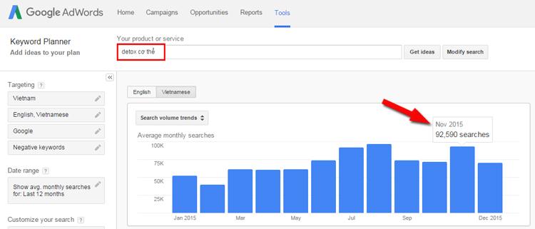 nghiên cứu từ khóa để tìm chủ đề viết blog kiếm tiền