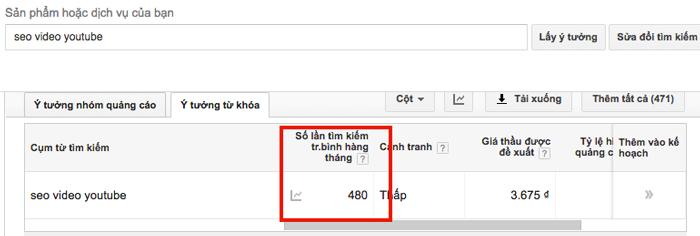 nghiên cứu từ khoá seo video youtube bằng google keywork planner