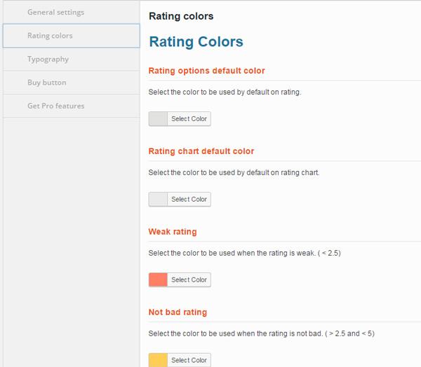 hướng dẫn tạo website review