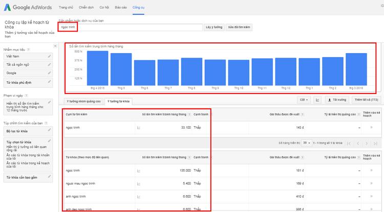 nghiên cứu từ khóa video với google keywword planner