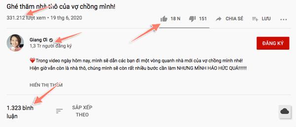 thuật toán xếp hạng video youtube