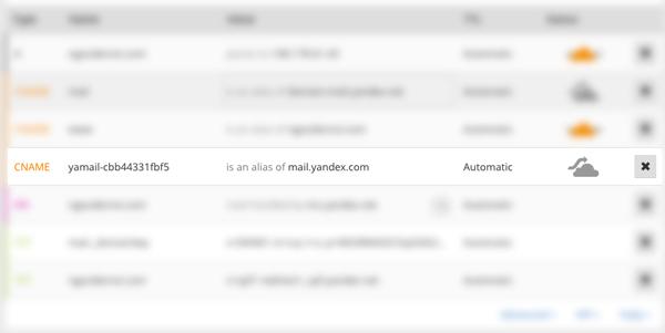 tao email ten mien rieng