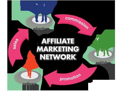 affiliate network la gi