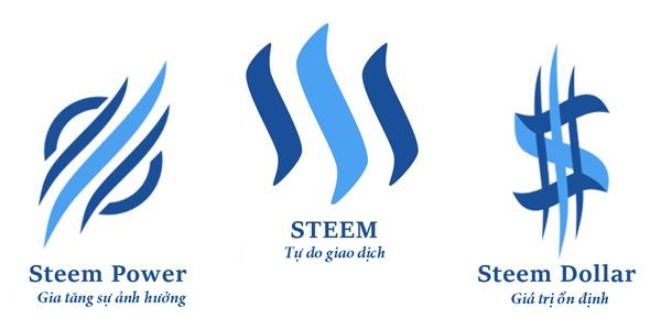 3 loai token cua steemit.com