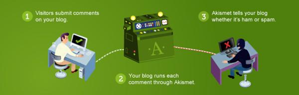 top 10 plugins danh cho wordpress