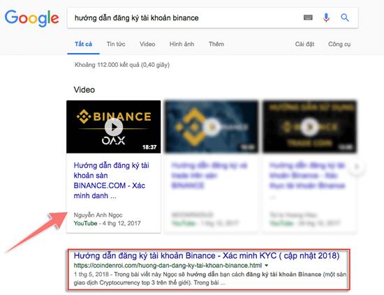 cach kiem bitcoin bang tiep thi lien ket