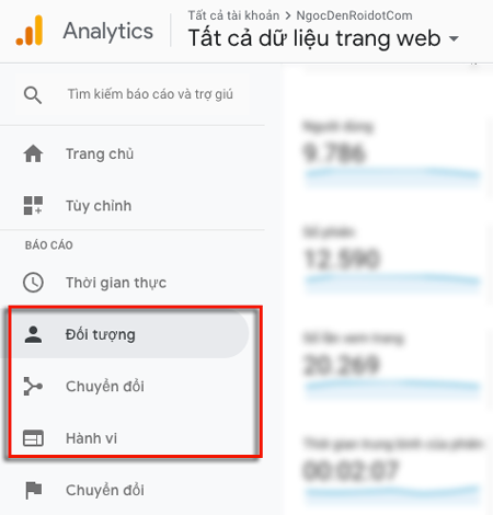 thong so qun trong nhat trong google analytics