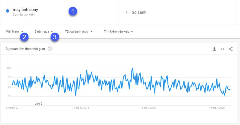 vi-du-su-dung-google-trends