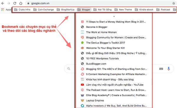 cách tìm ý tưởng nội dung viết blog