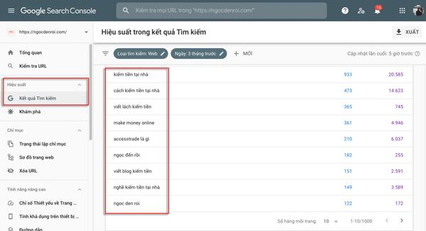 tìm ý tưởng bằng Google Search Console
