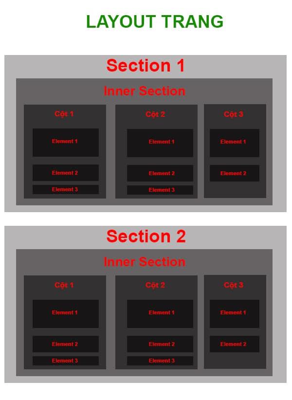 hướng dẫn thiết kế trang web bằng elementer pro
