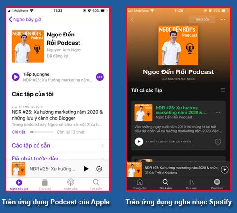 podcast ứng dụng là gì