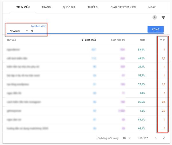cách tìm nội dung cũ cần cập nhật trên google search console